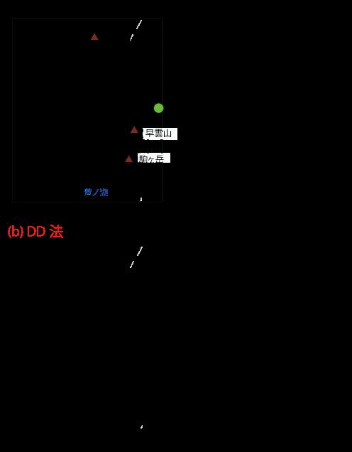 震源分布図