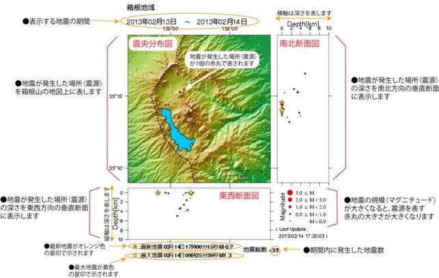 震源分布図の見方2