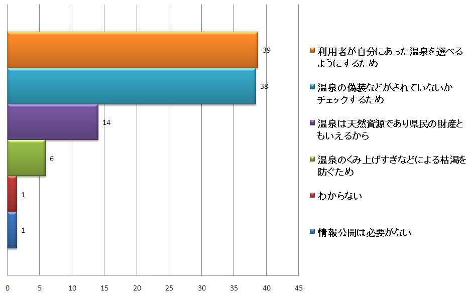 結果図11