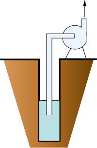 渦巻き(タービン)ポンプ