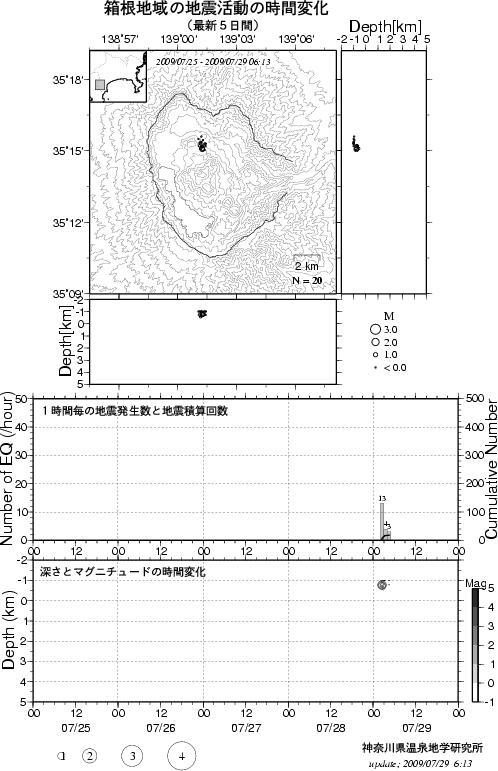 震源分布図6時