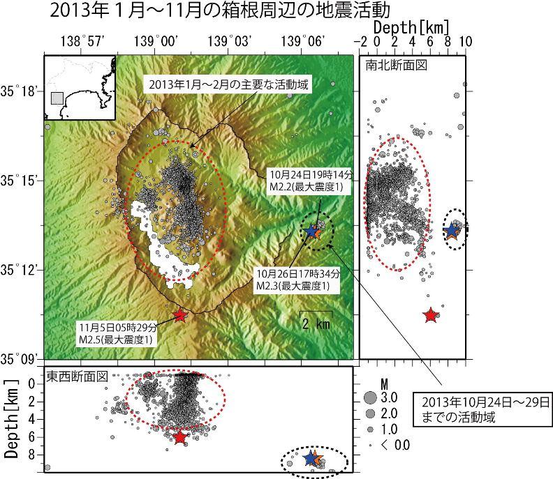 2013年1月〜11月の箱根周辺の地震活動