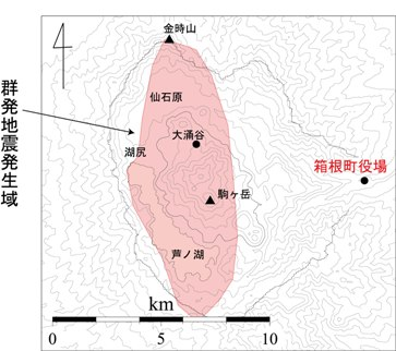 箱根山の群発地震発生域と箱根町役場(計測震度計)との位置関係