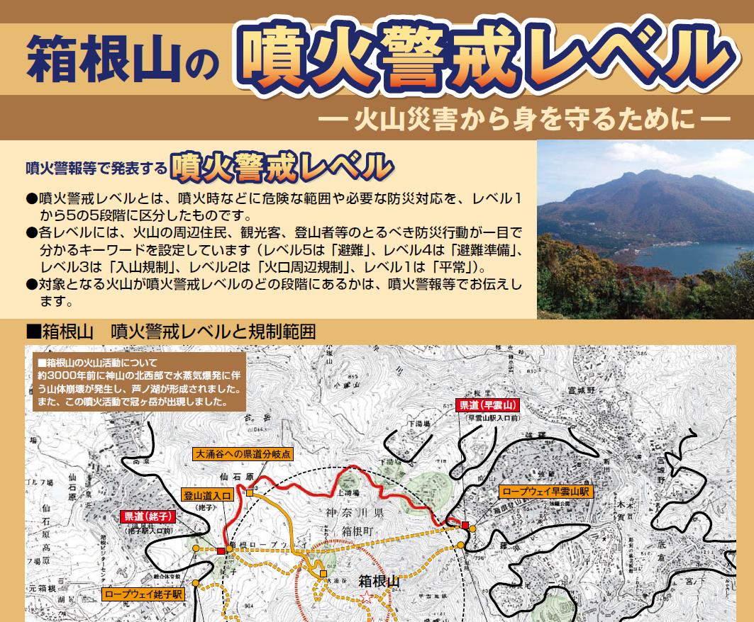 箱根火山の噴火警戒レベルのリーフレット