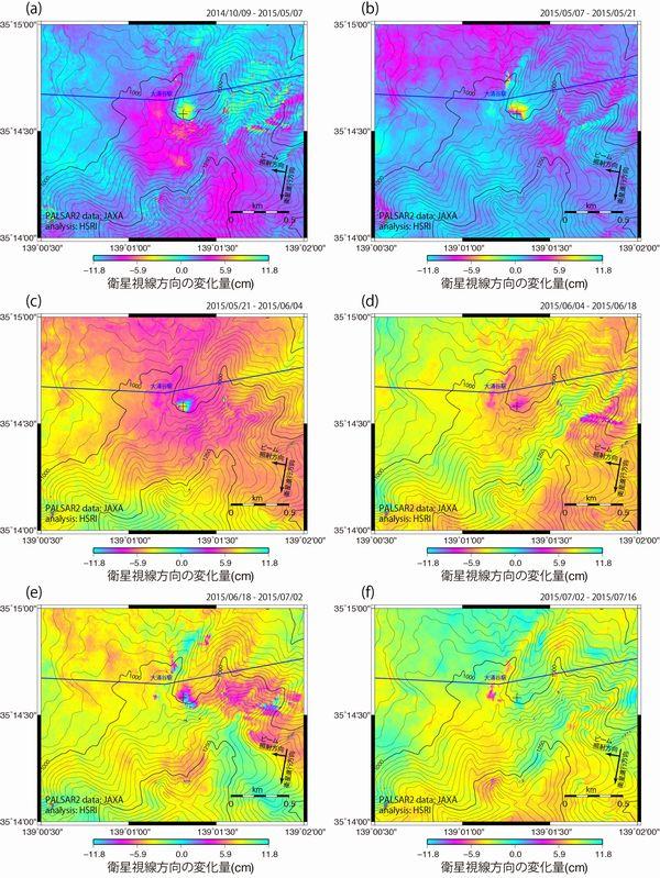 大涌谷と周辺のSAR干渉画像