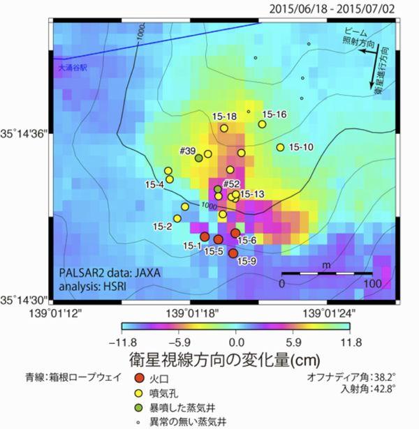 噴火前後のペアによるSAR干渉画像