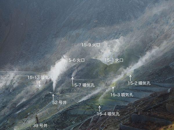 火口と噴気孔、暴噴した蒸気井の様子