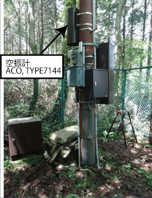 大涌谷観測点に設置された空振計