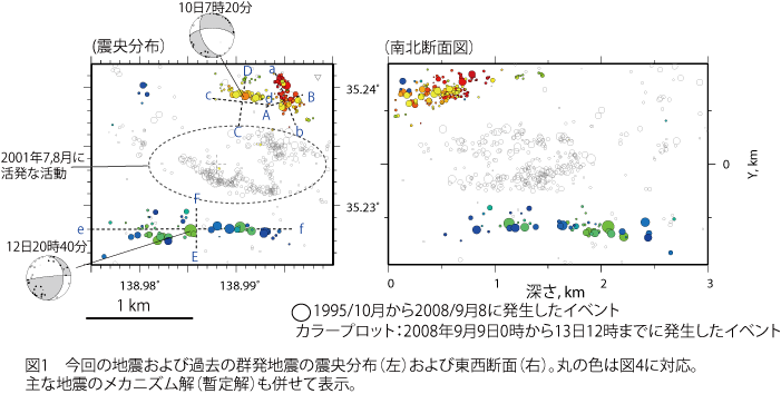 今回の地震及び過去の群発地震の震央分布および東西断面
