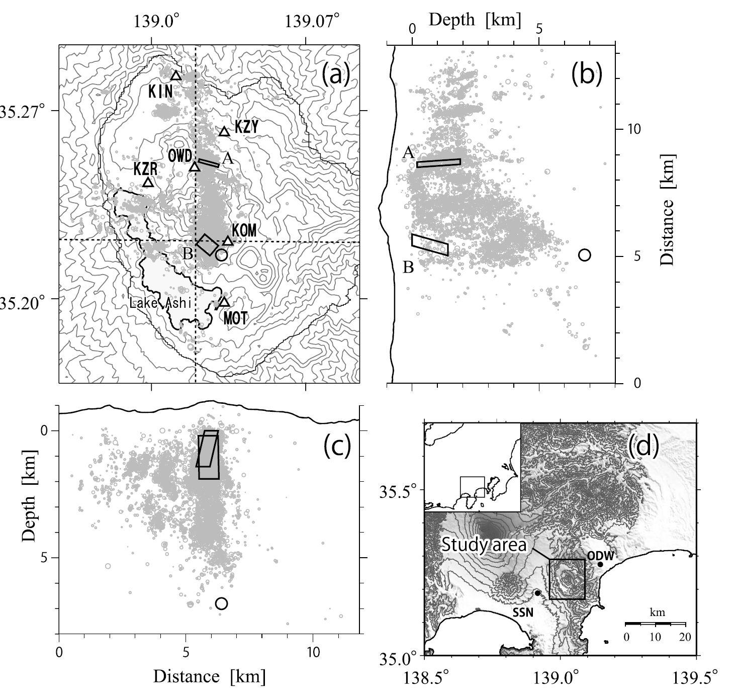 解析対象期間の震源分布と、2001年の活動の際に推定された開口クラックの位置