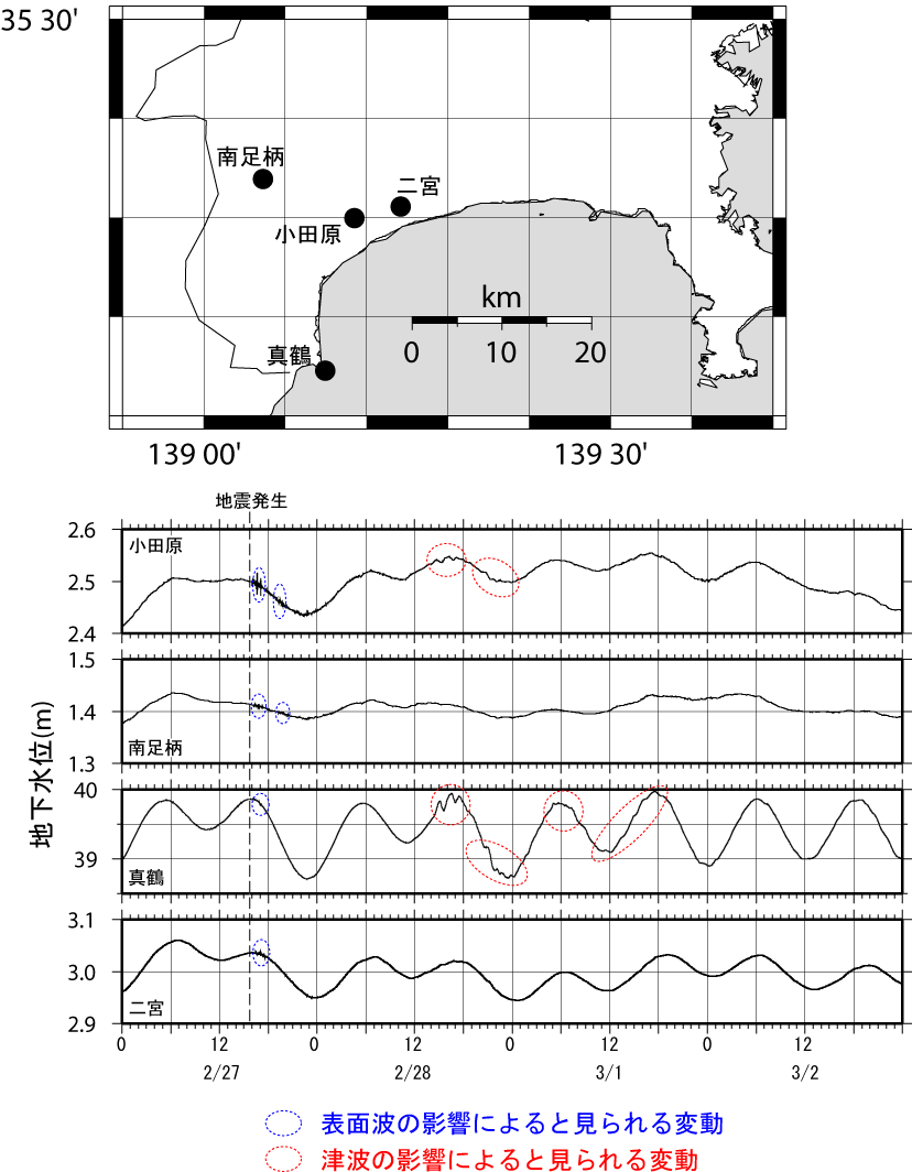 チリ中部の地震(2010年3月27日)の影響による地下水位の変動。