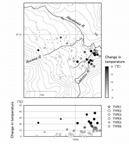 1967 年昇温イベント前後の温泉温度の変化と菊川ほか(2011)による温泉分類。