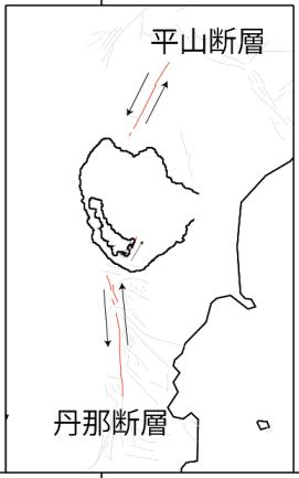箱根火山と周辺に存在する活断層との位置関係を表します。