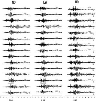 速度波形(0.5-5Hz)