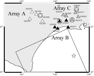図3:観測点分布図。防災科研の強震ネット(K-NET)観測点を3つのアレイ(白、グレー、黒の三角)とみなした。