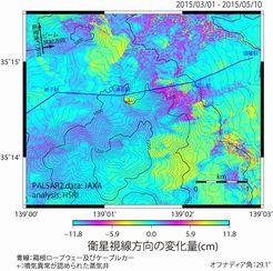 SAR干渉解析によって推定した地表面の変動