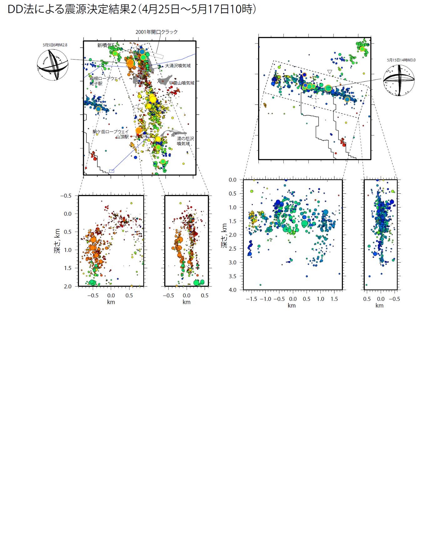 DD法によって推定された、震源の面上分布