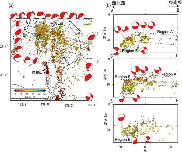 本研究で再決定された丹沢山地およびその周辺域の震源分布