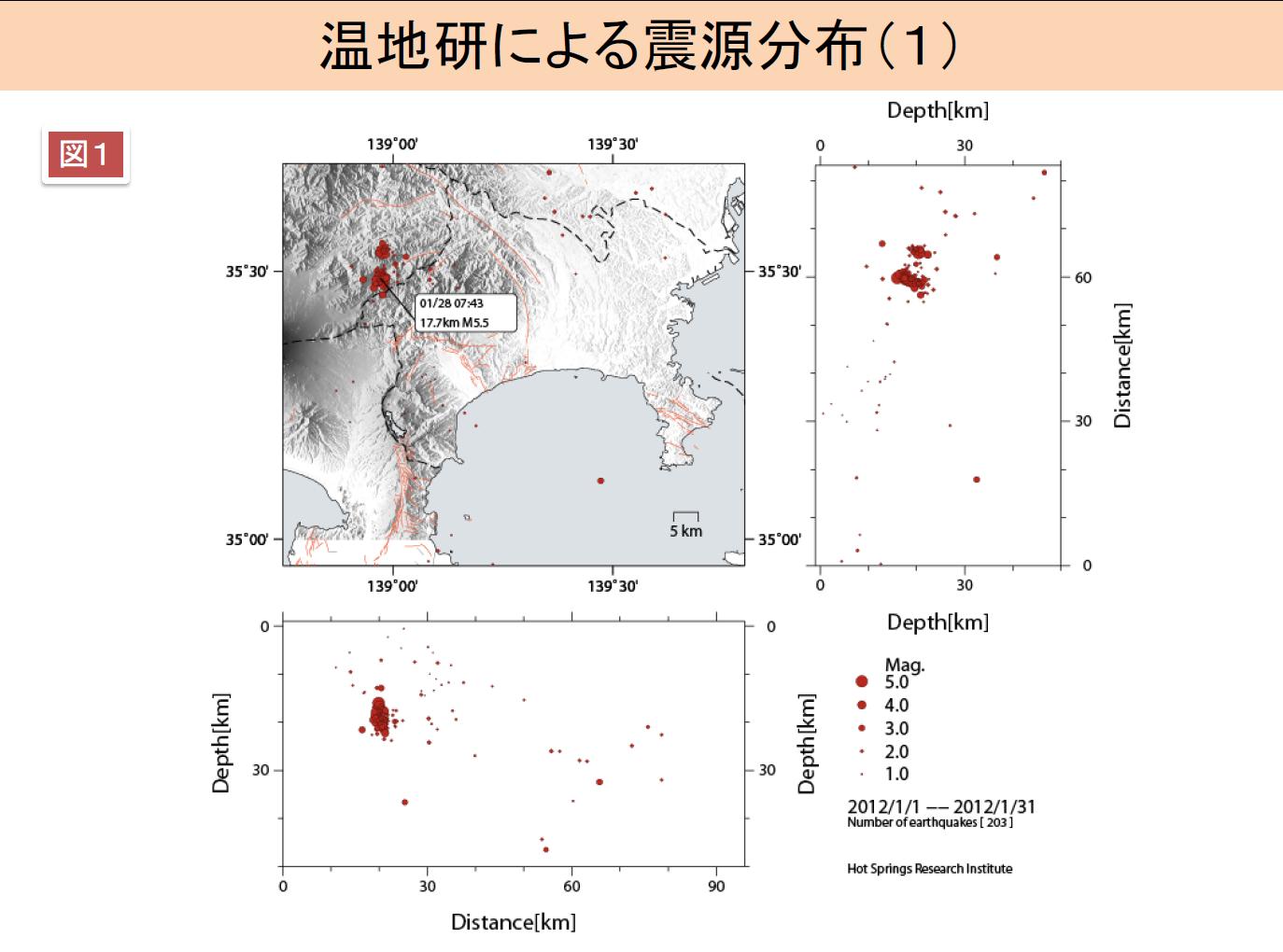 震源分布図(温地研による)